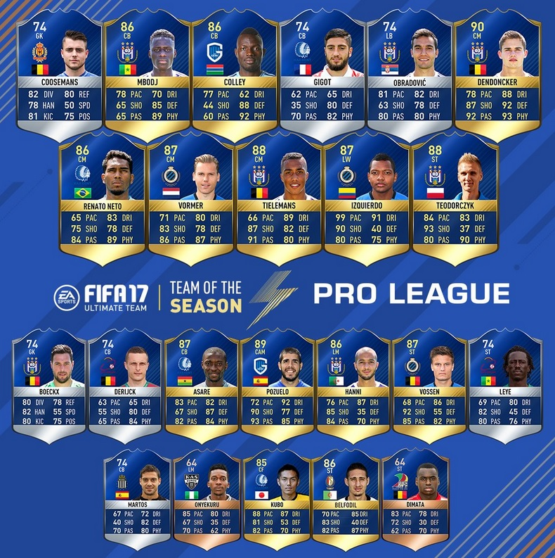 fifa-17-tots-pro-league