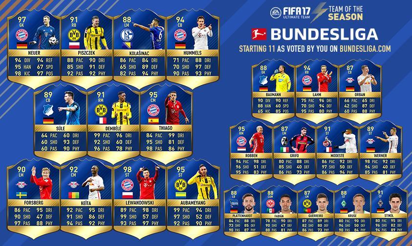 fifa 19 bundesliga team