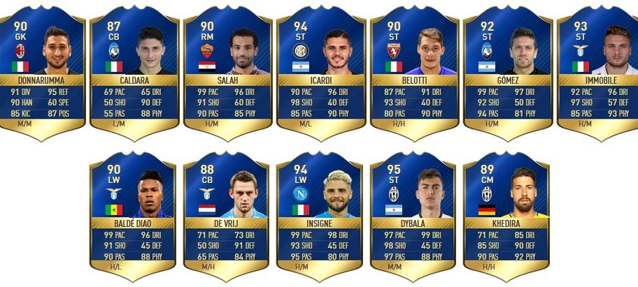 Fifa 17 tots der serie a calcio a das team der saison for Fifa 17 milan