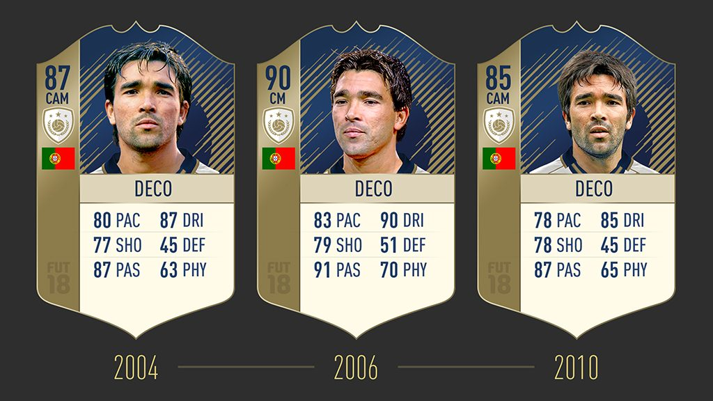 fut18-iconratings-deco