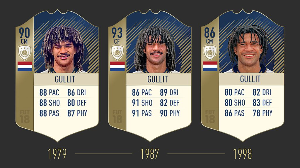 fut18-iconratings-gullit