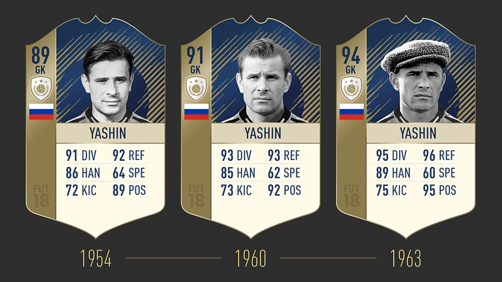 fut18-iconratings-yashin
