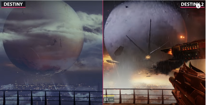 Vergleich Reisender Destiny