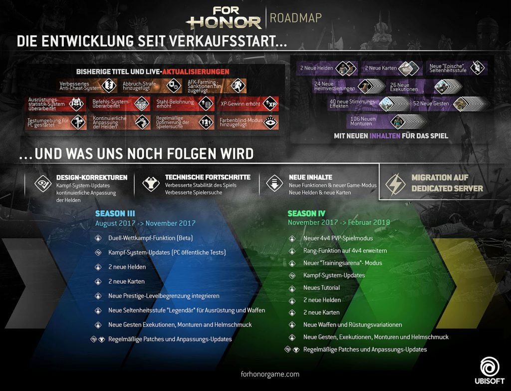 For Honor Roadmap