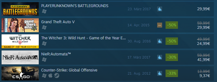 Steam Top 5 Topseller