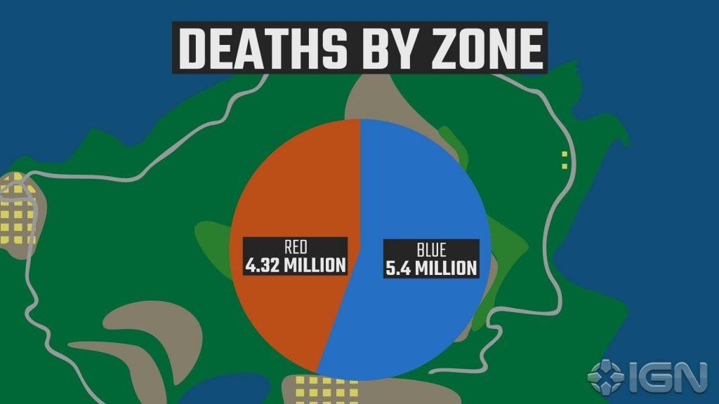 PUBG Zonen Kills