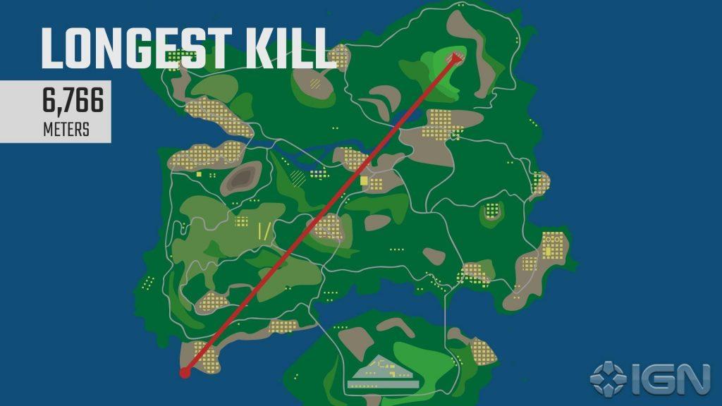 PUBG Kill Distanz
