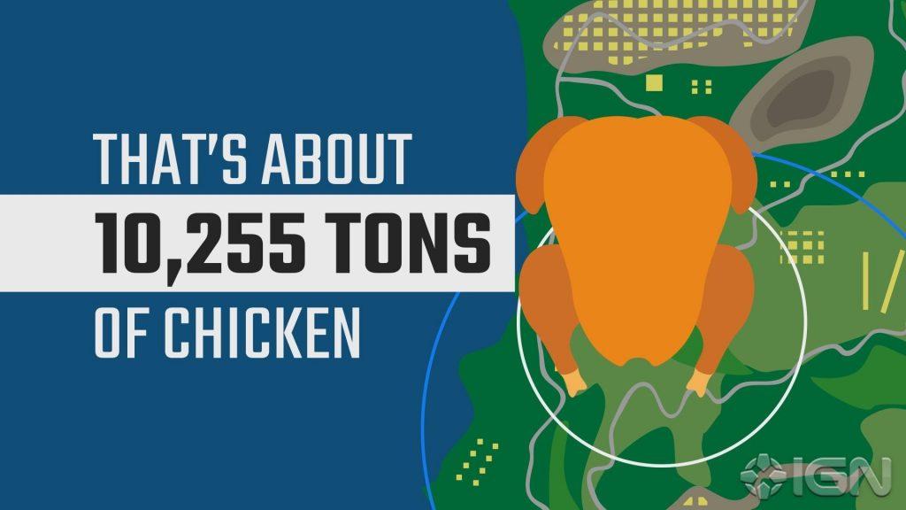 PUBG Chicken Dinner Tonnen