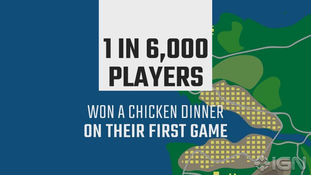 PUBG Chicken Dinner Gewinner