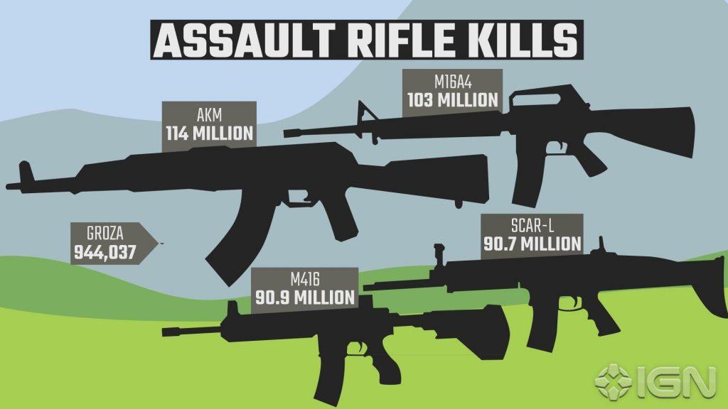 PUBG Assault Rifle