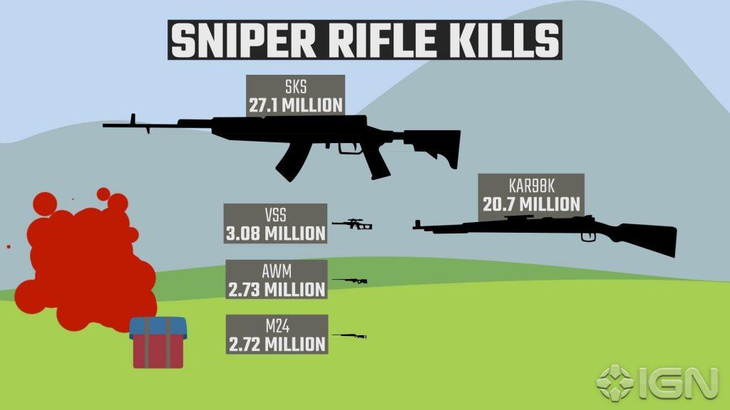 5-sniper-kills-1502504587404