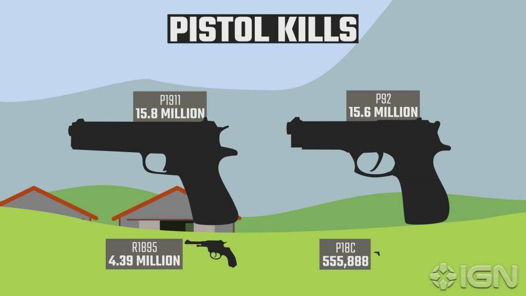 PUBG Pistolen
