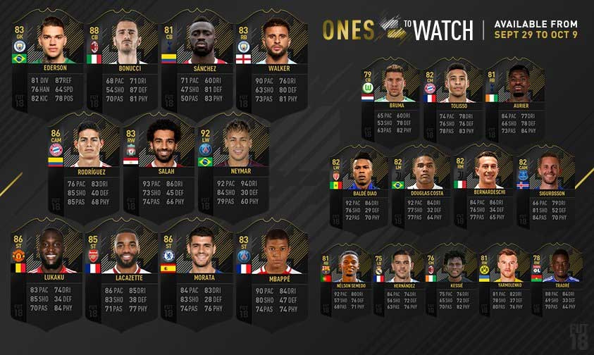 ones-to-watch-fifa18