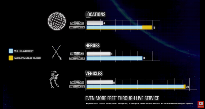 Battlefield 2 chart 01