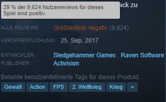 CoD WWII Steam Kritik
