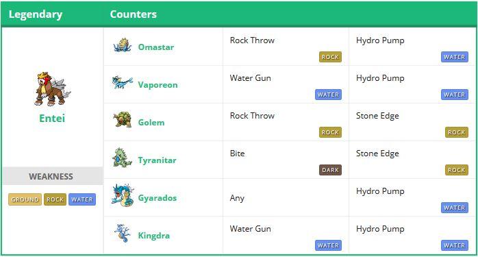 Pokemon Entei Konter Counter