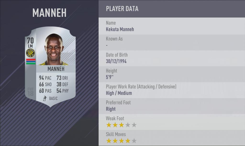 manneh
