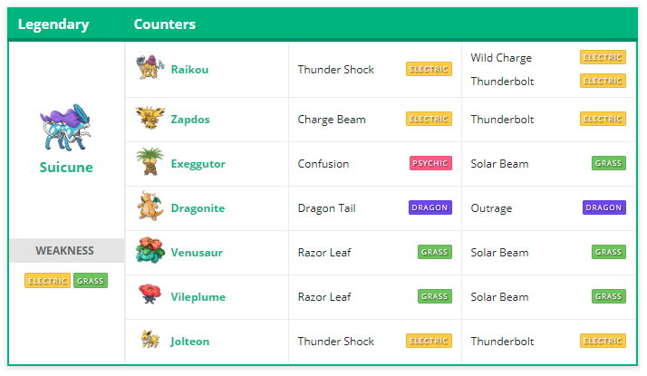 Pokémon GO Suicune Konter