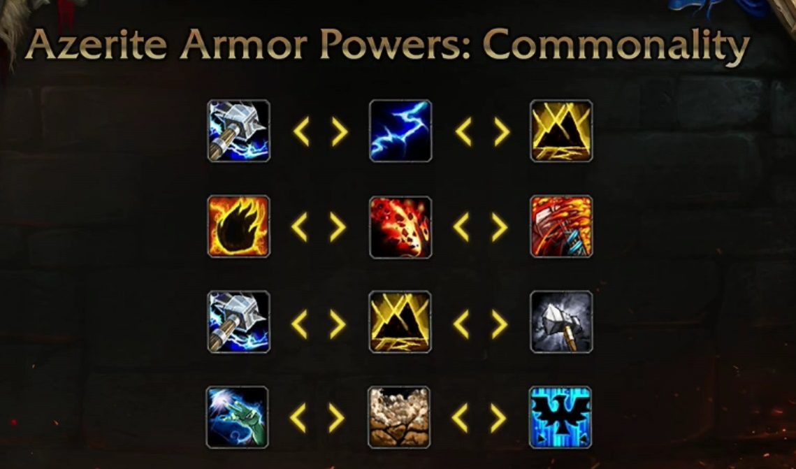 WoW Heart of Azeroth Commonalities