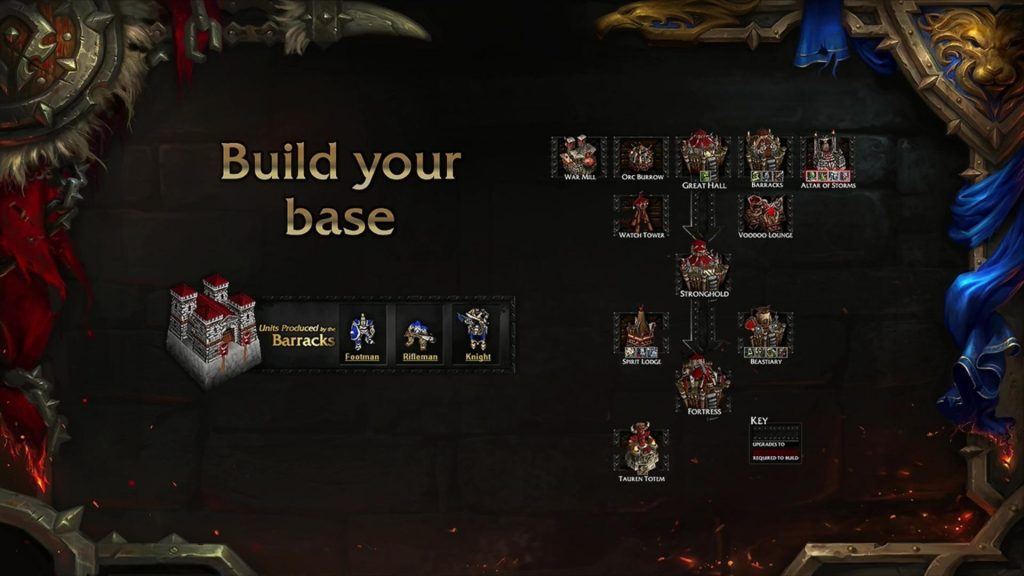 WoW Warfront Build Your Base
