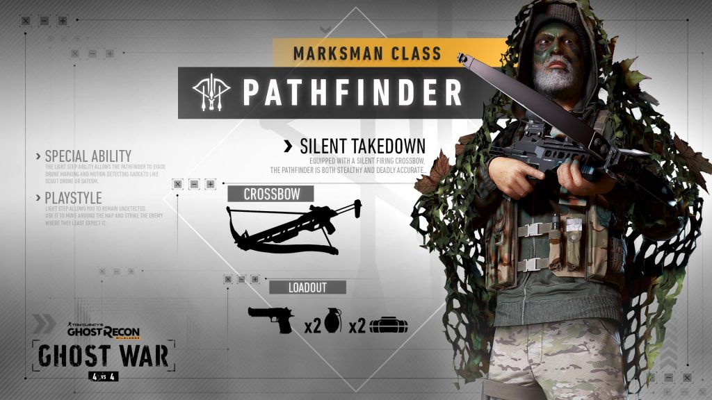 Ghost Recon Wildlands Pathfinder
