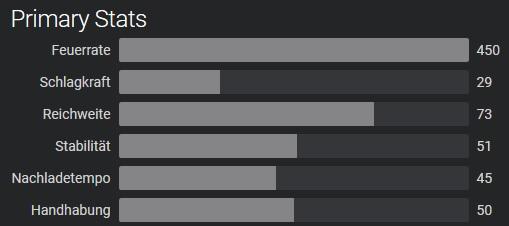 orimund-amboss-stats
