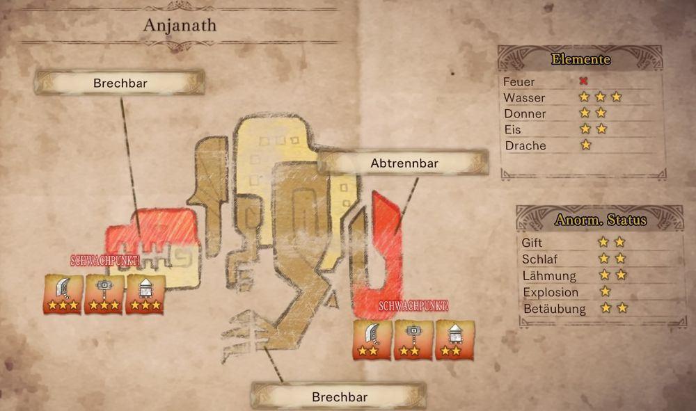 Monster Hunter World-Schwäche_Anjanath