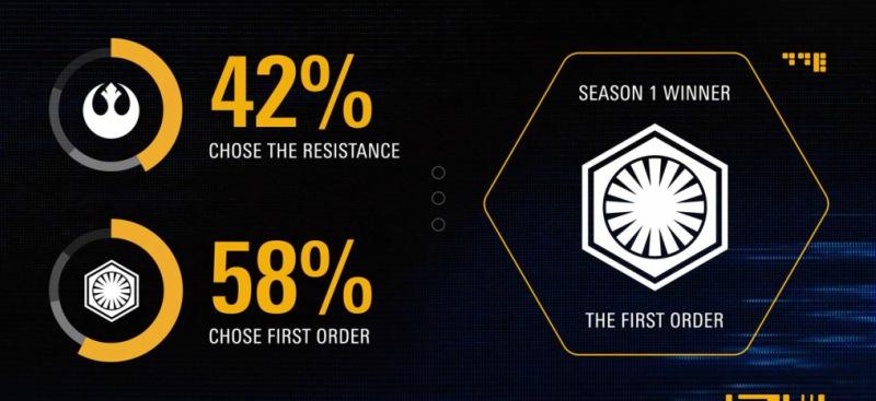 Star Wars Battlefront 2 Season 1 Infografik Seite