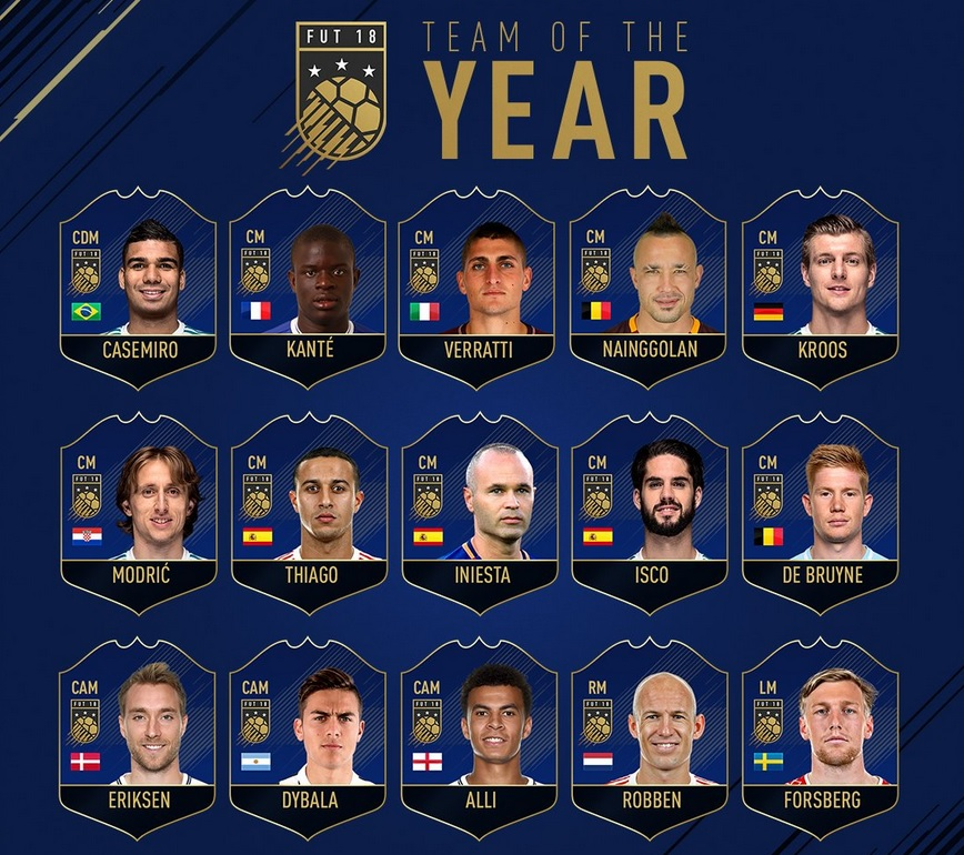 Fifa 18 Toty Alle Infos Zum Team Of The Year Im Ultimate Team