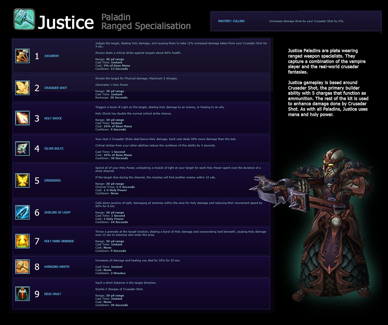 WoW Vierte Speccs Gerechtigkeit Paladin