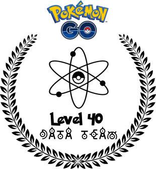 Pokémon GO Level 40 Club