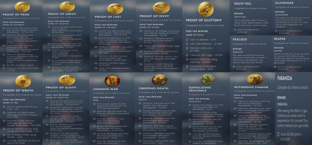 Battlefield 1 Dog Tags Apocalypse