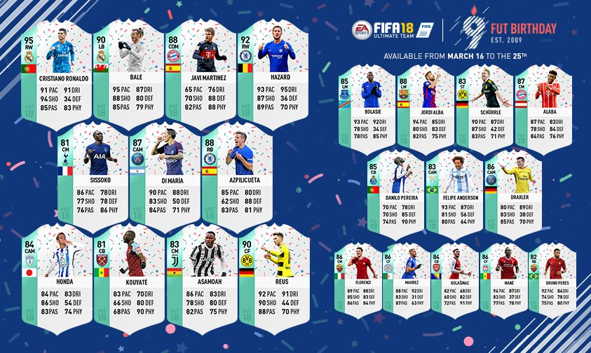 fifa-18-fut-birthday-team