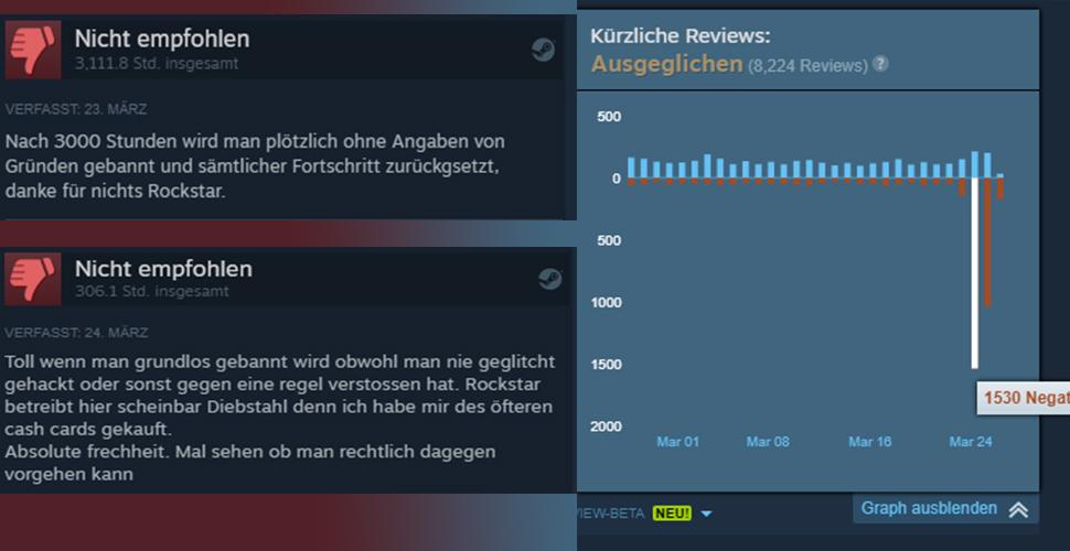 GTA 5 Online Bans