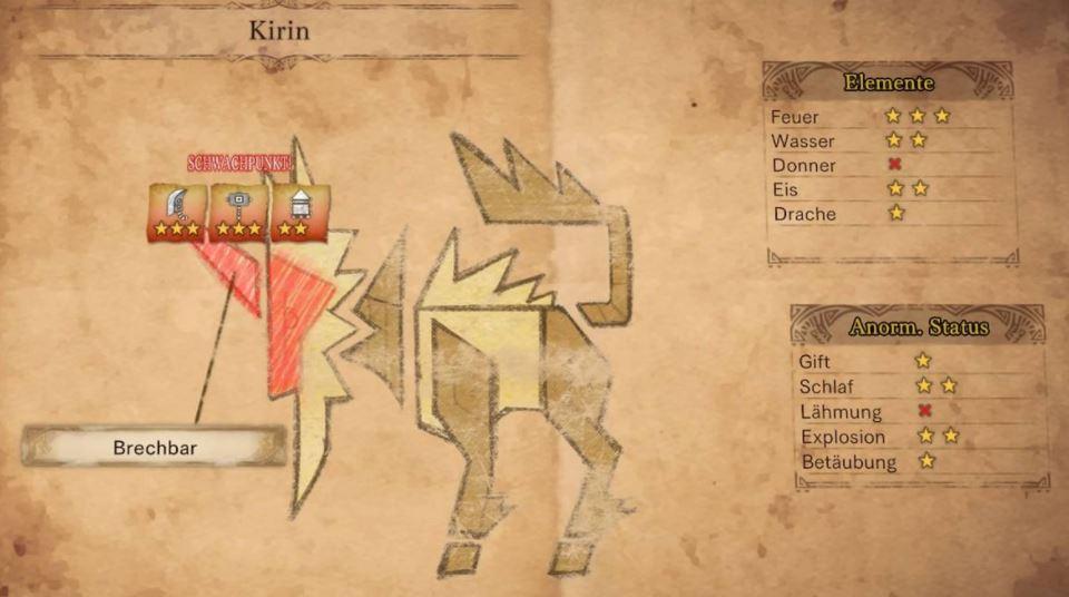 Kirin-Schwachstellen
