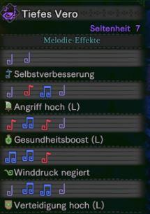 Melodien-Vero