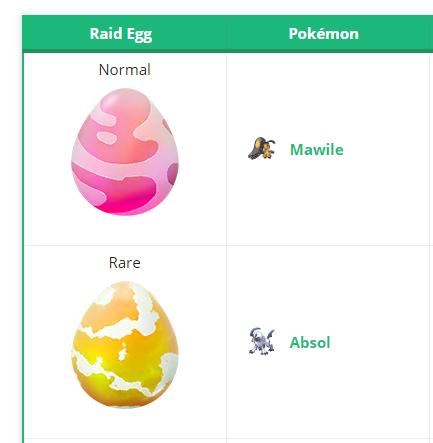 Pokémon GO Exklusiv Raid1