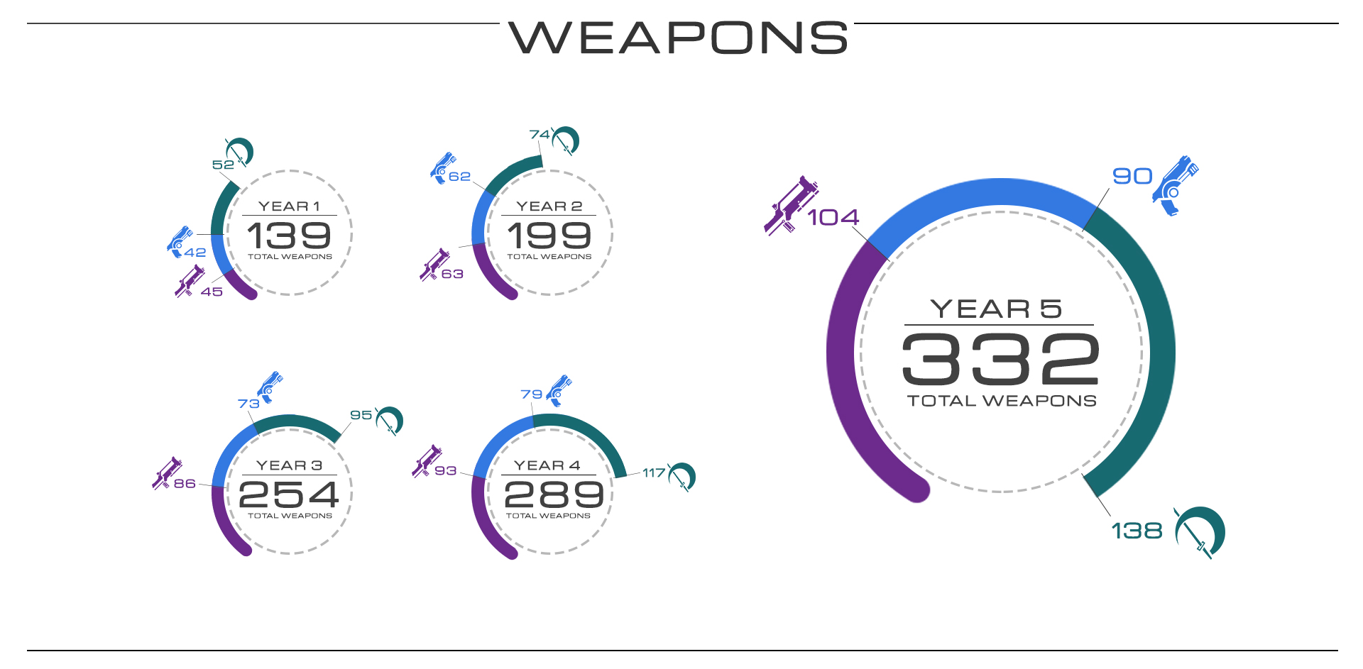 Warframe-Y5-Weapons