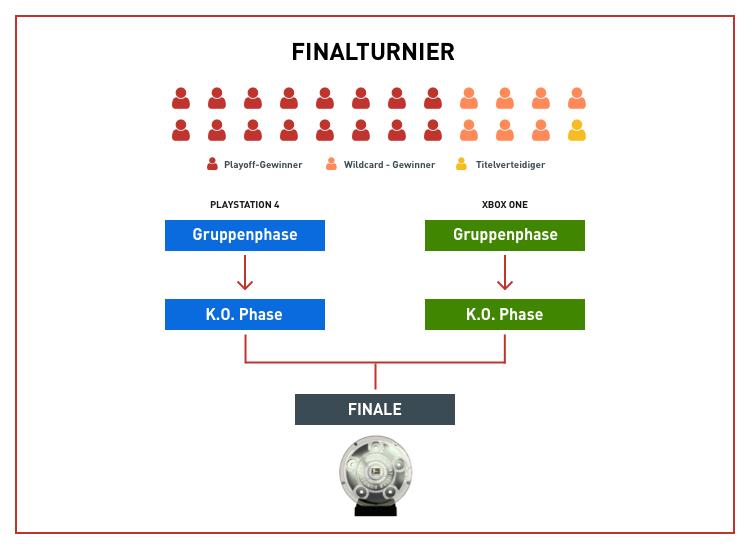 fifa-18-vbl-finale