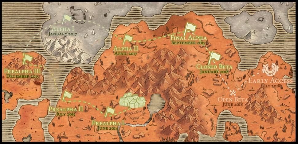 Legends of Aria Roadmap