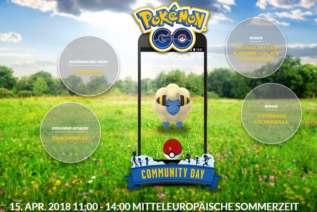 Pokémon GO 4. Community Day