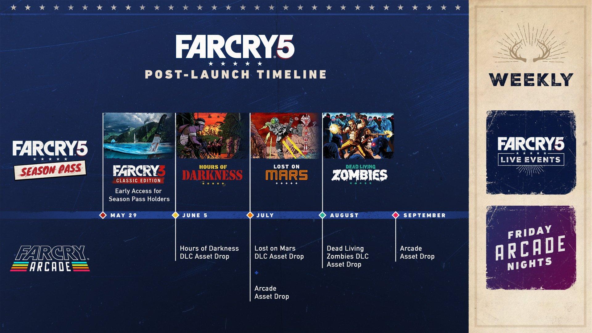 Far Cry 5 DLC Timeline