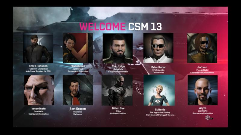 EVE Online CSM