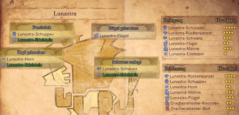 Lunastra-Belohnungen