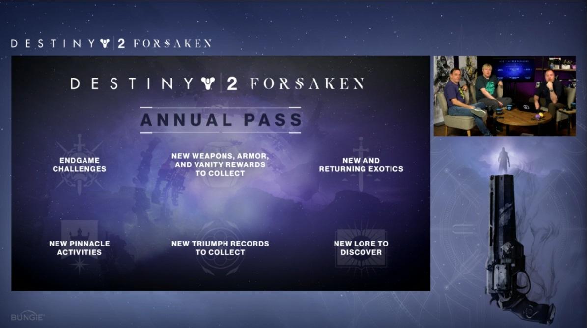 Destiny 2 Annual Pass Inhalte