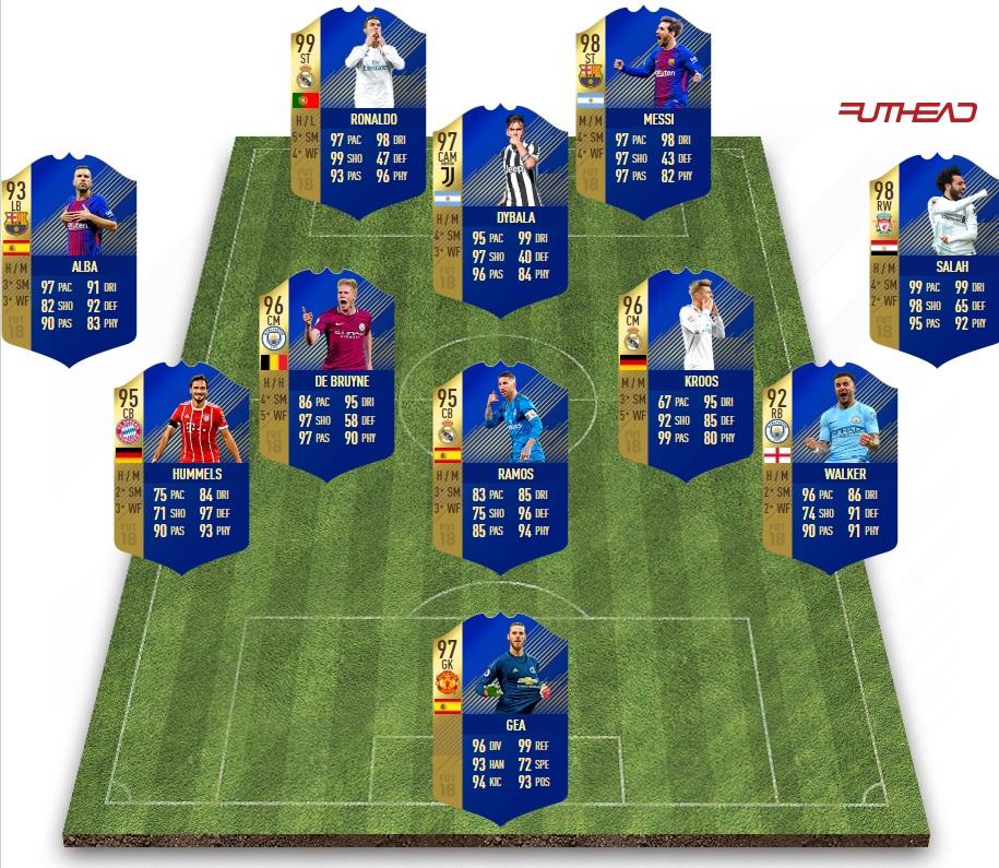 Fifa 18 Team Of The Season Das Ist Das Ultimative Team Der Saison