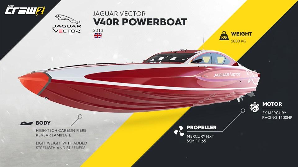 the crew 2 powerboat