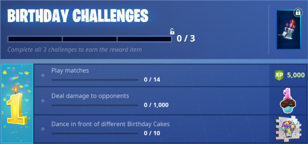 fn-birthday-challenges