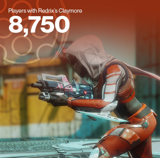 Destiny 2 spieler mit redrix claymore