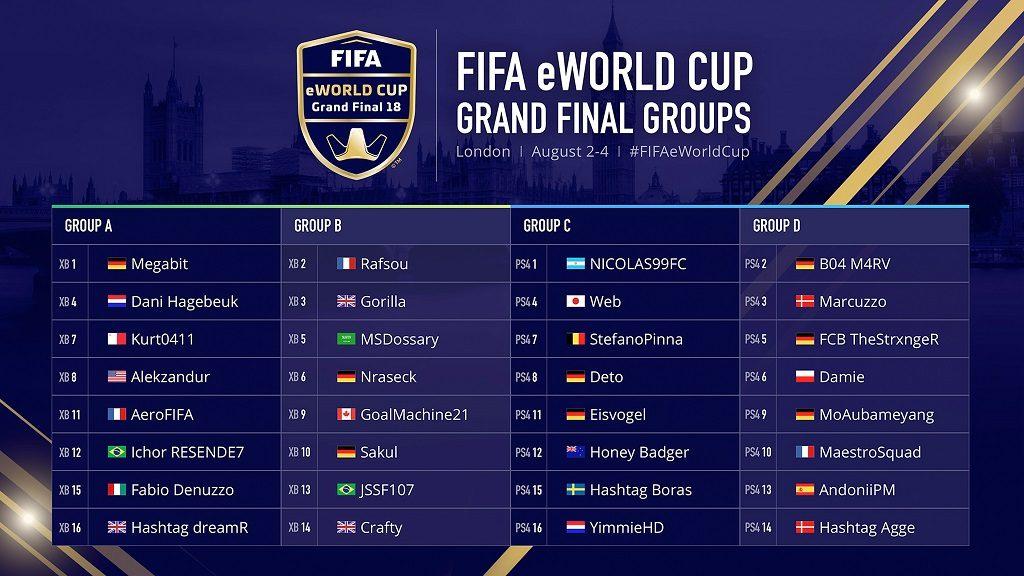 gruppen-eworld-cup